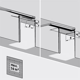 sistem de culisare T400