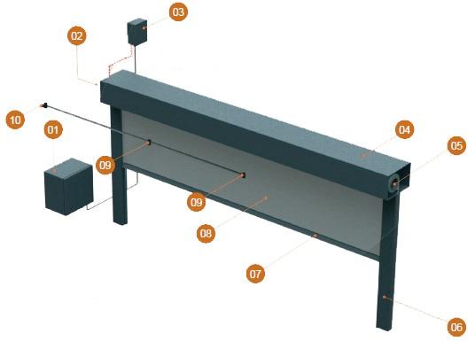 structura-cortina-antifoc