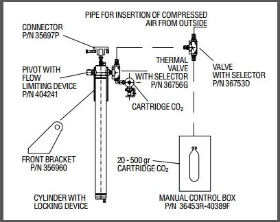 montaj piston sistem singular cu deschidere automata la 68 grade Celsius-panou-control manual si deschidere din afara pentru ment