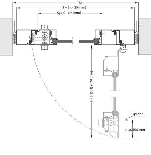 novoprofile-schema-operator
